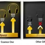 Asus Kopfhörerverstärker