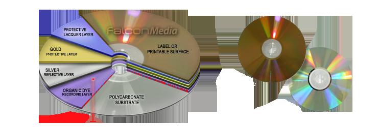 falcon-media-dvd-r-gold
